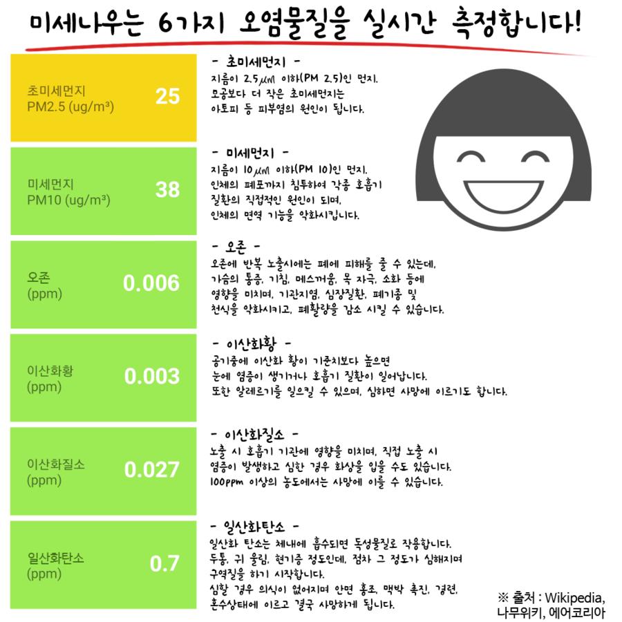 미세나우카툰01.png